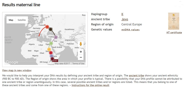 Am I a Jew? Genetic test for jewish ancestry (DNA)